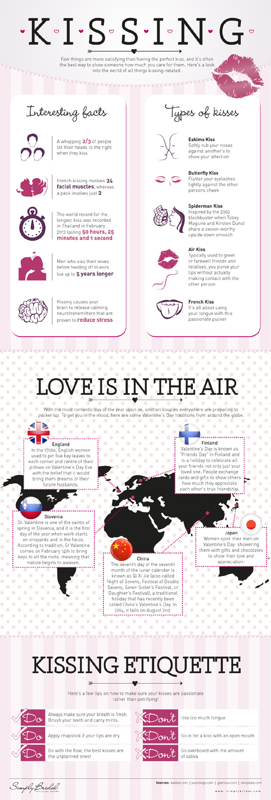All Things Kissing Related - Infographic